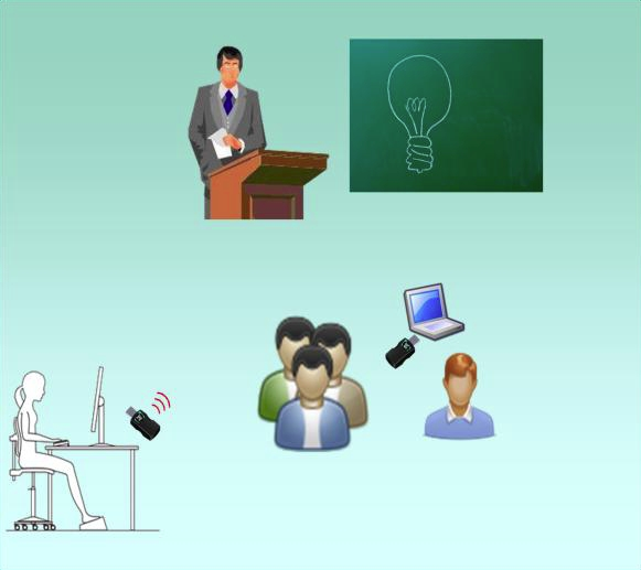 Speech to text for one in meeting or classroom